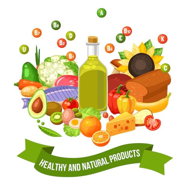 Плакат витаминных пищевых продуктов Бесплатные векторы