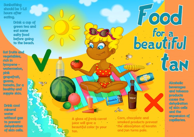 Poster with infographics about food for a safe tan. Premium Vector