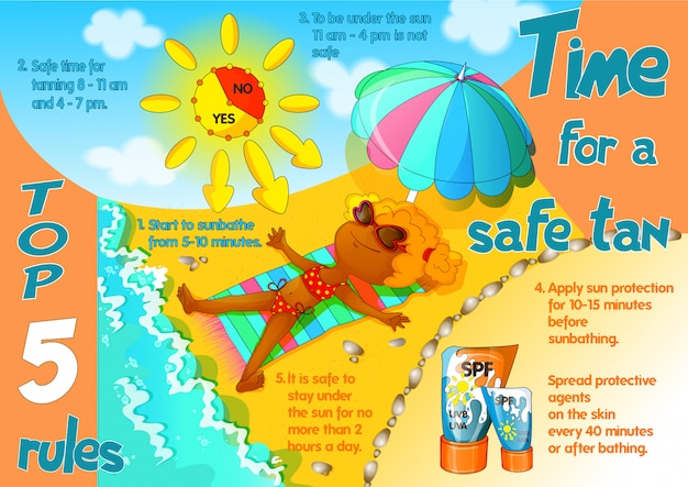 Poster with infographics on the topic of safe tun. Premium Vector