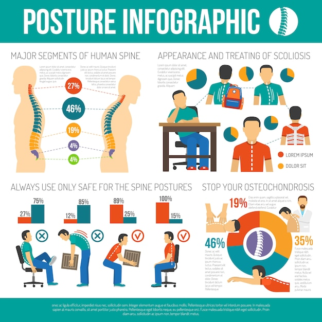 Posture infographics layout Free Vector