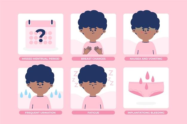Concetto dell'illustrazione dei sintomi della gravidanza Vettore gratuito