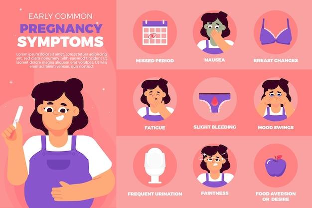 Pregnancy symptoms illustration Free Vector