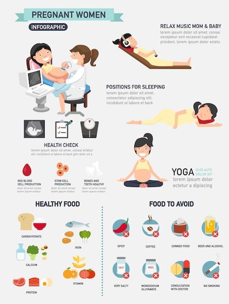 Pregnant woman infographics. Premium Vector