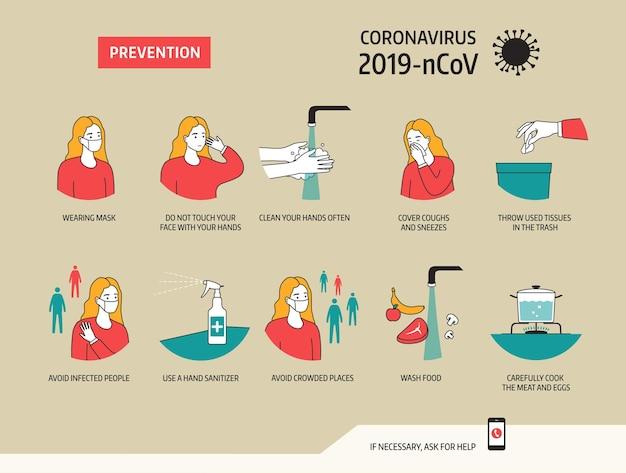 코로나 바이러스 2019-ncov 예방. 인포 그래픽 그림 프리미엄 벡터