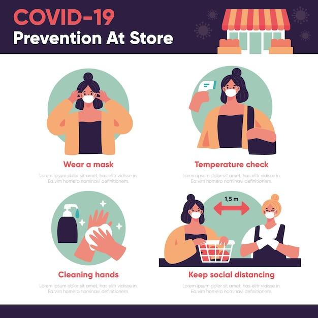 店内のコロナウイルスに関する防止ポスターテンプレート 無料ベクター
