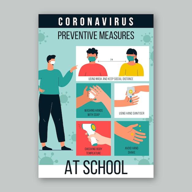 学校での予防策-ポスター Premiumベクター