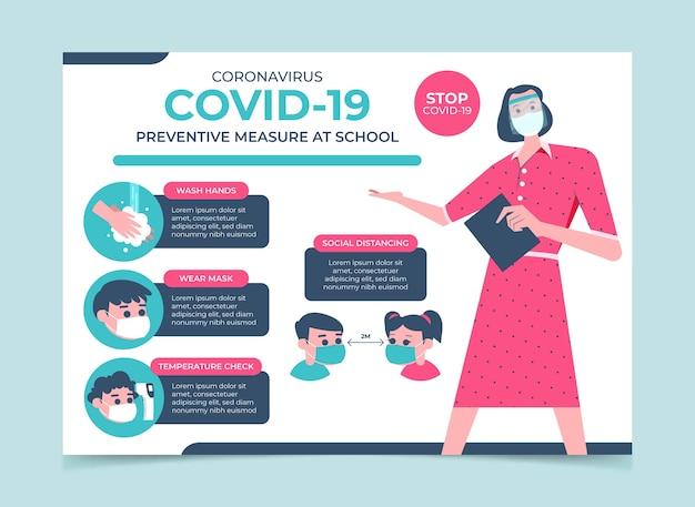 Misure preventive a scuola - poster Vettore gratuito