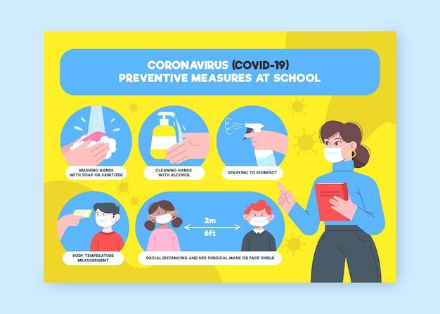 Preventive measures at school poster Premium Vector