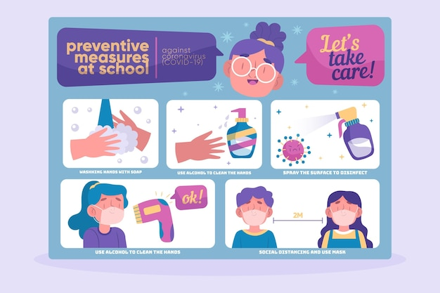 Preventive measures at school - poster Free Vector