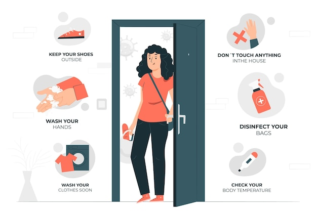 Preventive measures when you get home (covid) concept illustration Free Vector