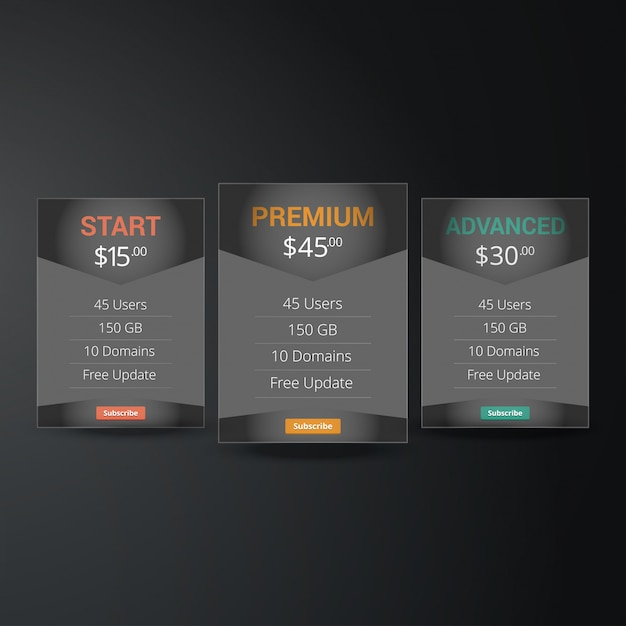 Price list, hosting plans and web boxes banners design. three tariffs. interface for the site. ui ux vector banner for web app. Premium Vector