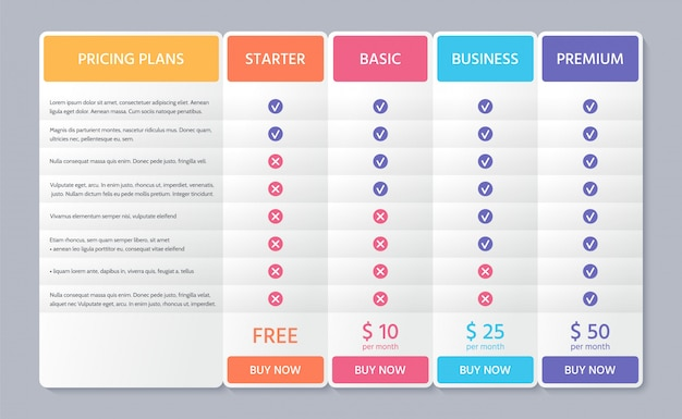 Price table comparison template with 4 columns. Premium Vector