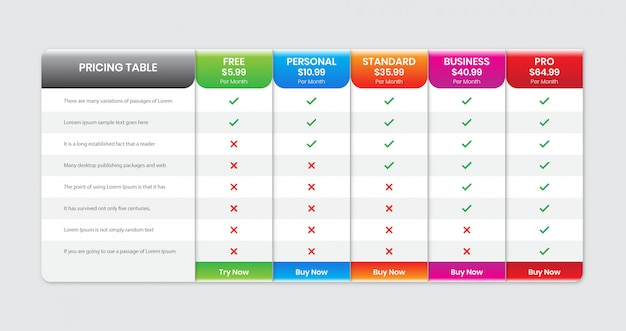 Price table comparison template with columns, price table ...