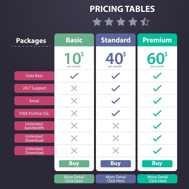 Price table template with three plan Vector | Premium Download
