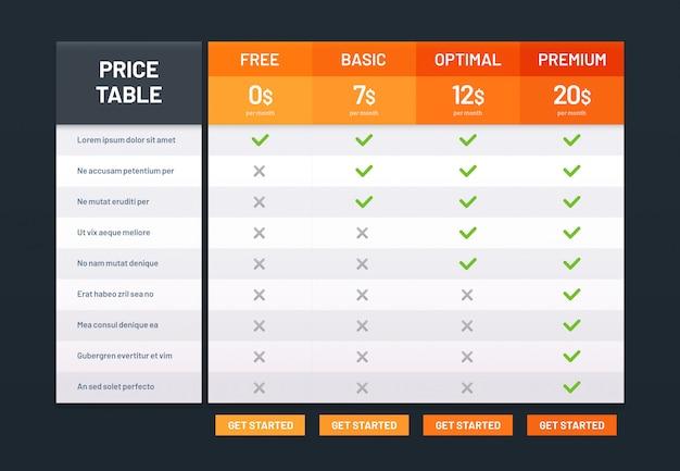 価格表。関税比較表、価格計画デスク、価格計画グリッドグラフテンプレートイラスト Premiumベクター