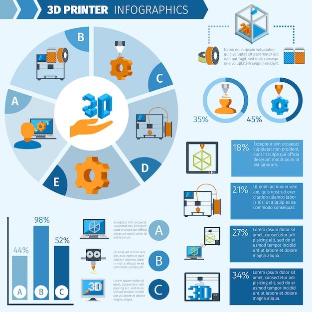 Printer 3d infographics Free Vector