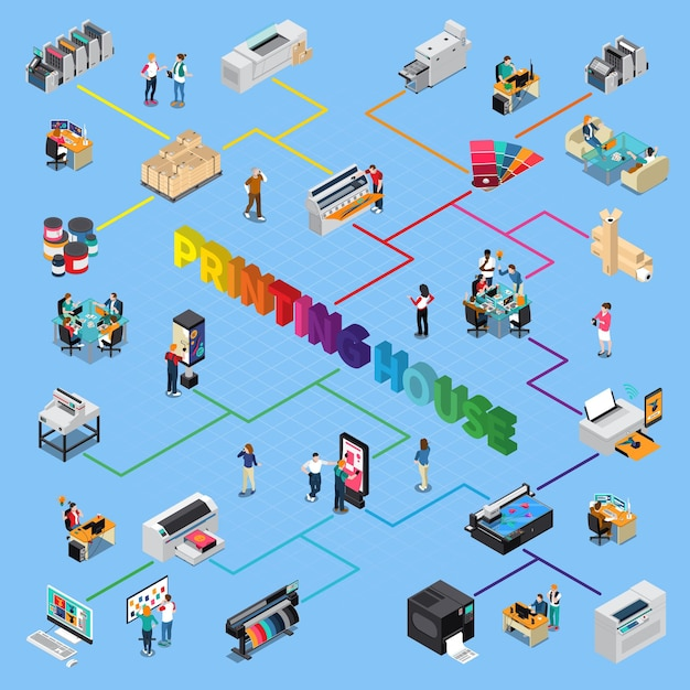 Printing house digital technology and  offset printers production personal finishing s cutting service isometric flowchart vector illlustration Free Vector