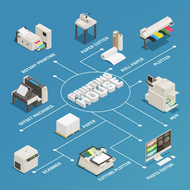 Printing house production isometric flowchart Free Vector