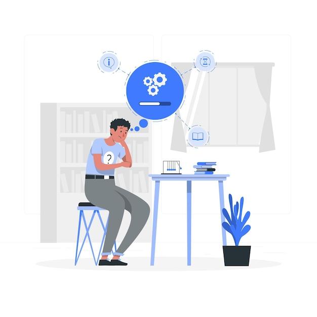 Иллюстрация концепции обработки мыслей Бесплатные векторы