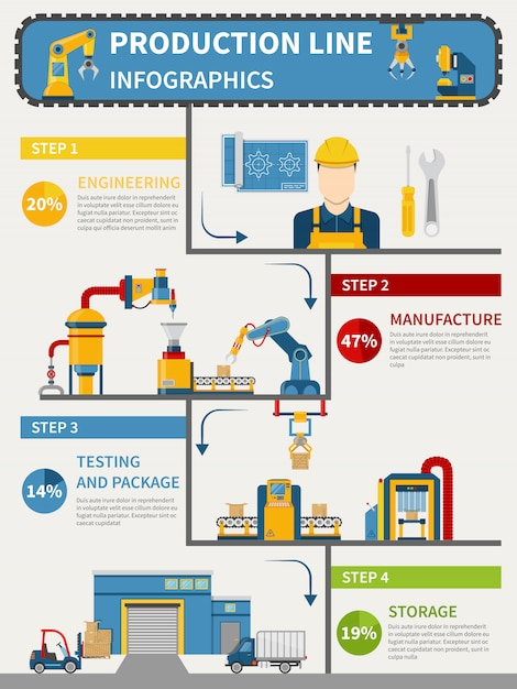 Production line infographics Free Vector