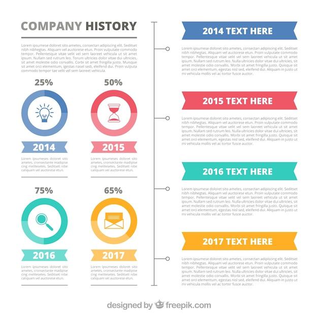 Professional company evolution template