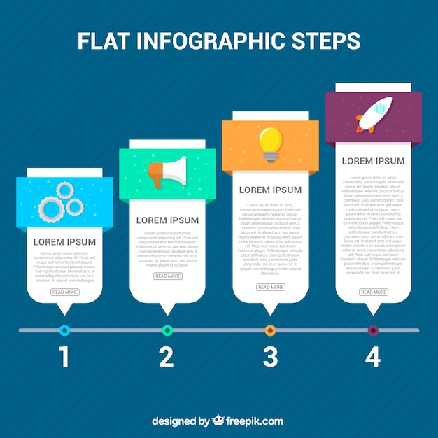 Professional infographic with steps