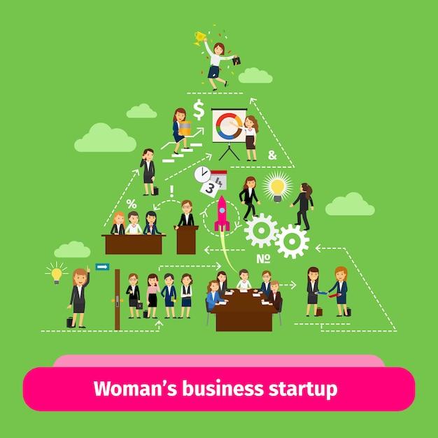 Professional women business structure Premium Vector