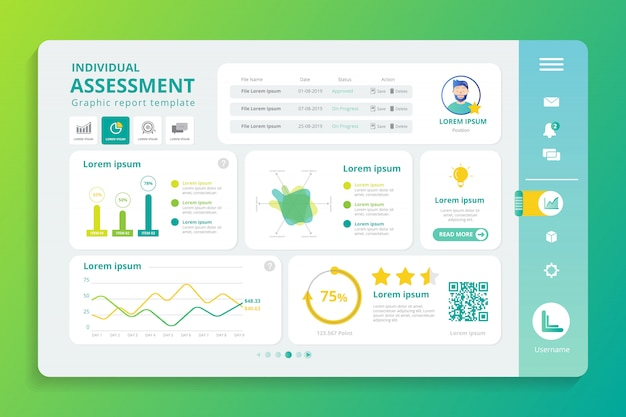 Profile review infographic in display screen Premium Vector