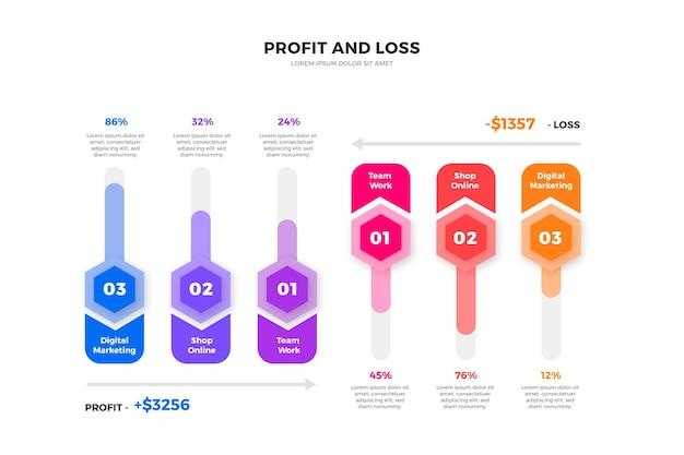 Infografica profitti e perdite Vettore gratuito