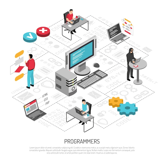 Programmers work isometric template Free Vector