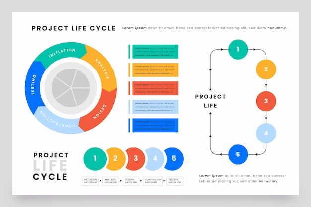 フラットデザインのプロジェクトライフサイクル 無料ベクター