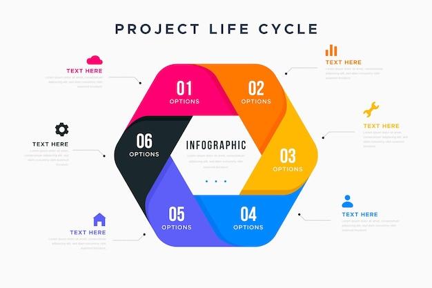 プロジェクトライフサイクルインフォグラフィックテンプレート Premiumベクター