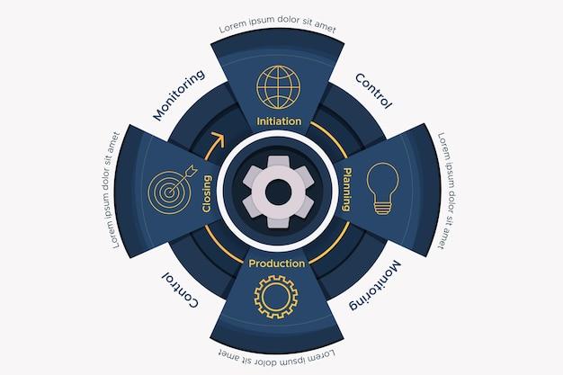 プロジェクトのライフサイクルのインフォグラフィック Premiumベクター
