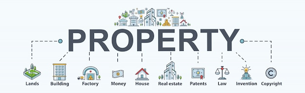 Property banner web icon for business and investment. Premium Vector