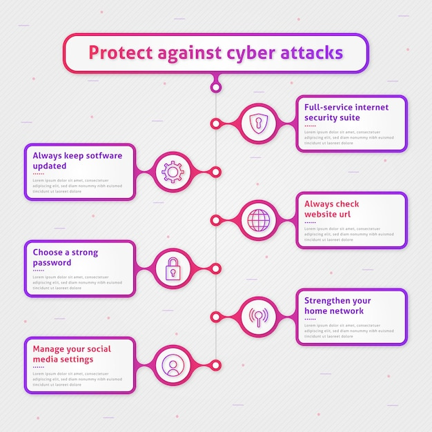 Protect against cyber attacks infographic Free Vector