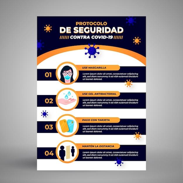 Protocols for coronavirus preventions poster template Premium Vector