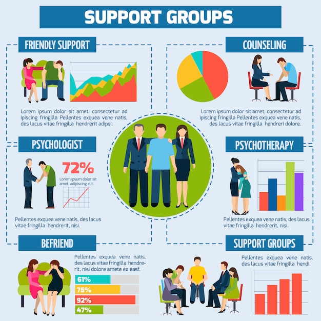 Psychological counseling and support infographic presentation Free Vector
