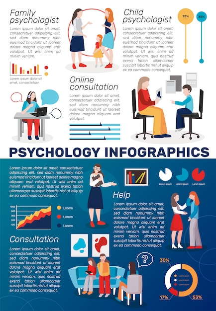 Psychology counseling infographics Free Vector
