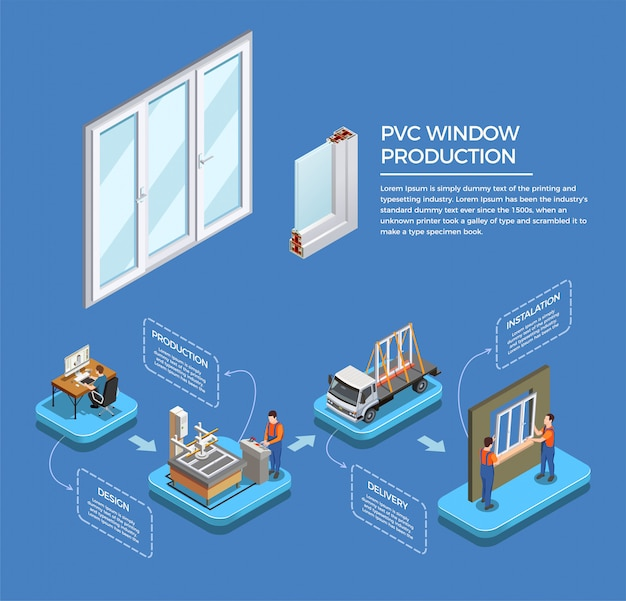 Pvc windows stages of production Free Vector