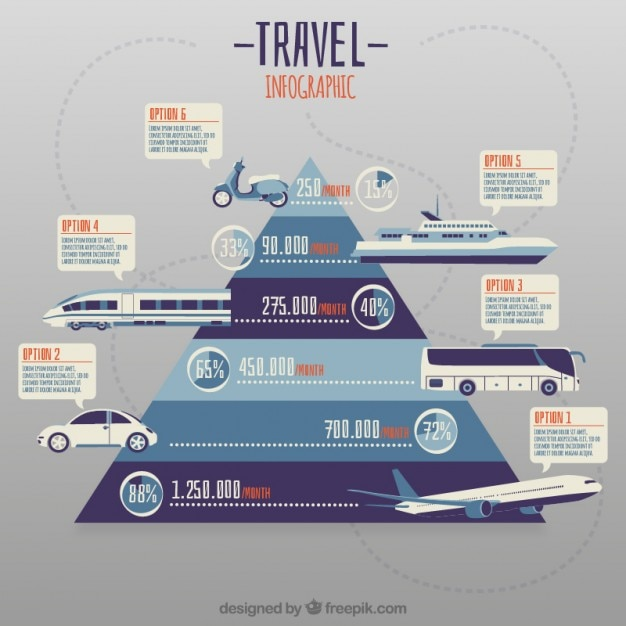 Pyramid with transports infography Free Vector