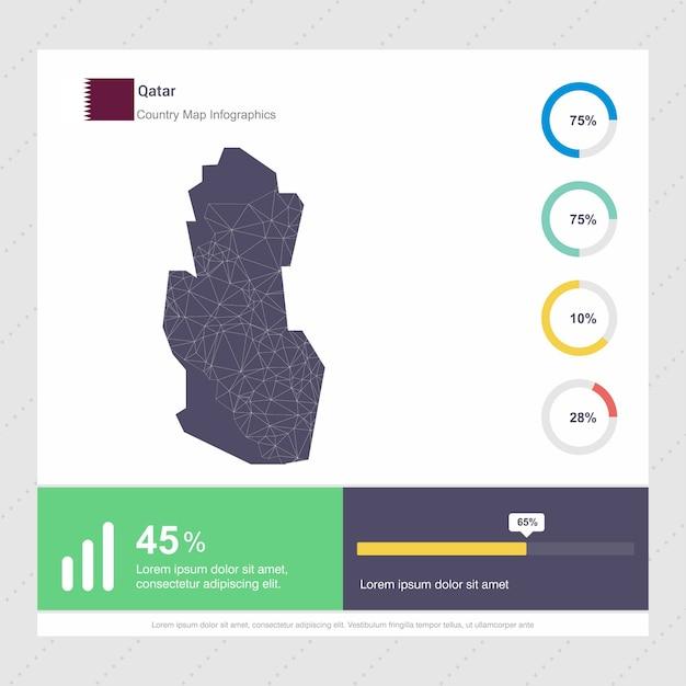 Qatar map & flag infographics template Vector | Premium Download