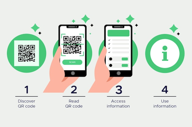 Qr code scan steps on smartphone collection Free Vector