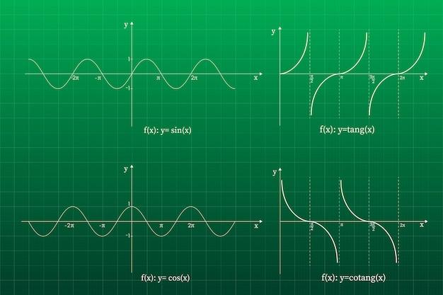Quadratic function in the coordinate system. Premium Vector
