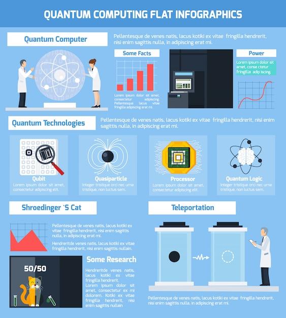 Quantum computing flat infographics Free Vector