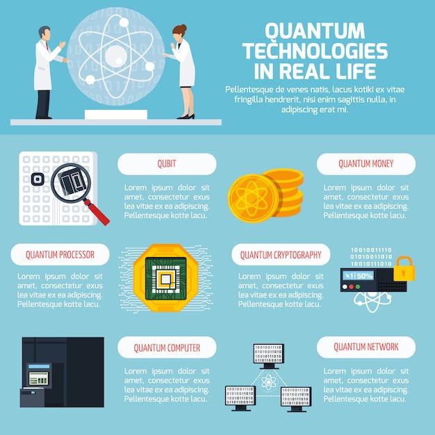 Quantum technologies infographics Free Vector