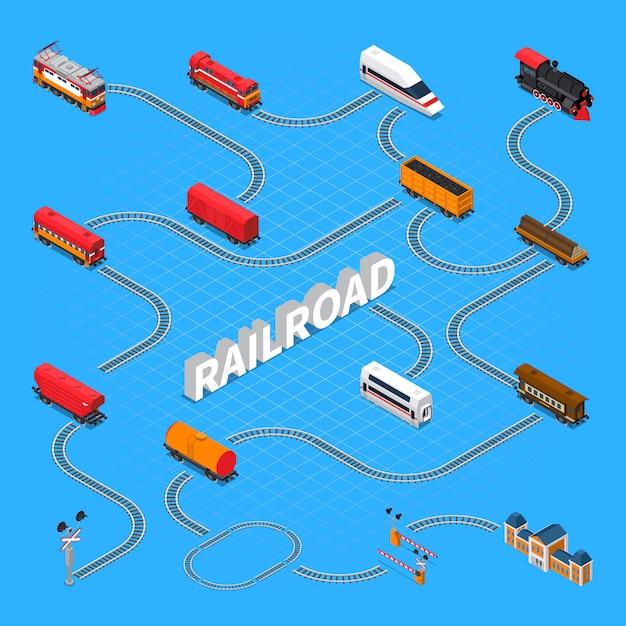 Rail road isometric flowchart Free Vector