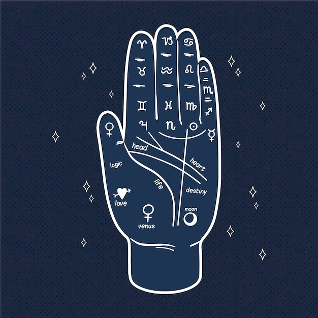 Reading the future in palm mystic concept Free Vector