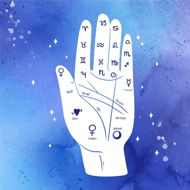 Reading the future zodiac signs and hand lines Free Vector