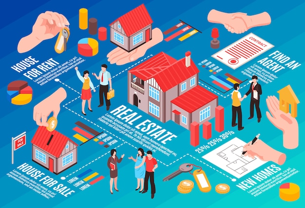 Real estate agency isometric flowchart agents and clients houses for sale and rent vector illustration Free Vector