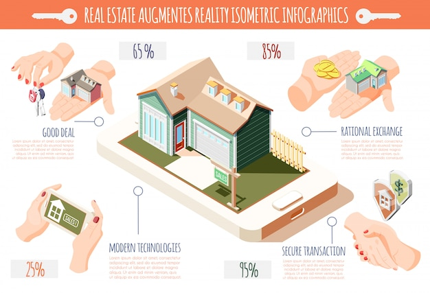 Real estate augmented reality isometric infographics with good deal modern technologies secure transaction and rational exchange descriptions  illustration Free Vector